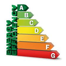 آموزش مدیریت انرژی