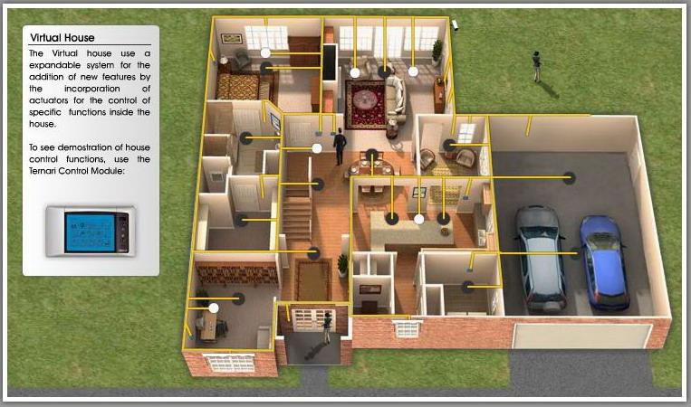 خانه هوشمند با تکنولوژی ineli